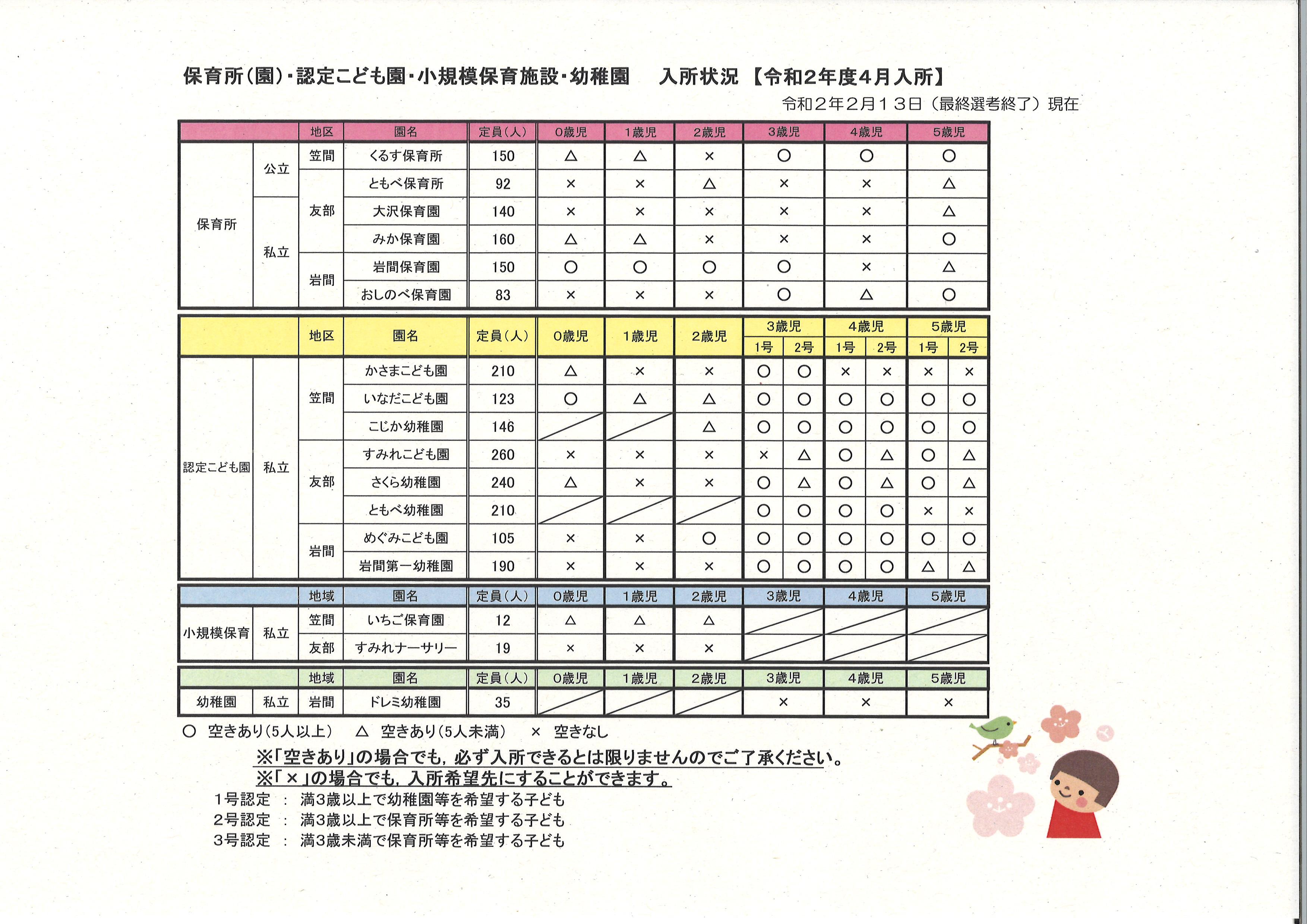 『空き状況表(4月)』の画像